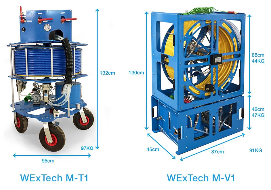 Wextech mv1 t1